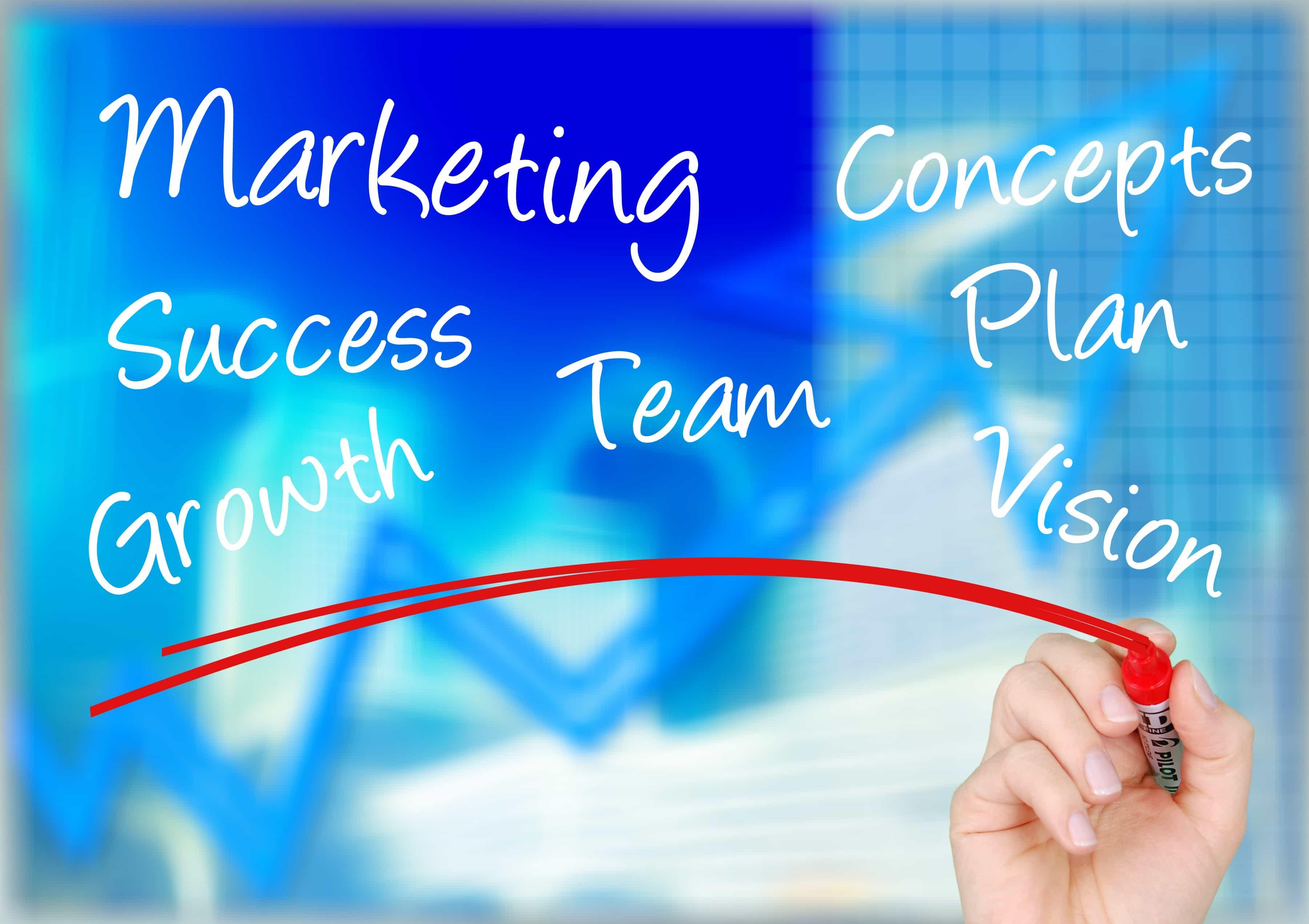 Empresas de Marketing en Barcelona. 4 mitos acerca del Marketing Inbound.