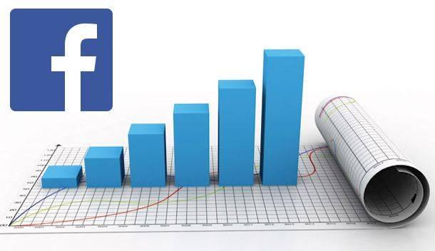 Comercialización de contenidos.  Dos formas de medir el impacto de nuestras campañas.