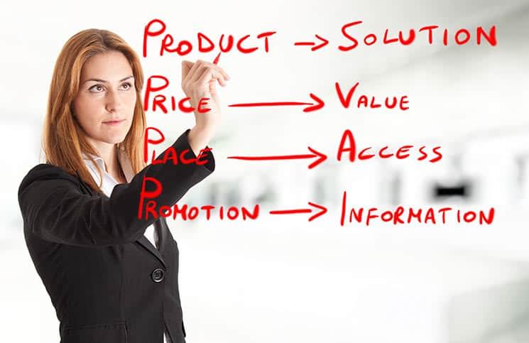 Marketing de contenidos. 4 razones para iniciar hoy.