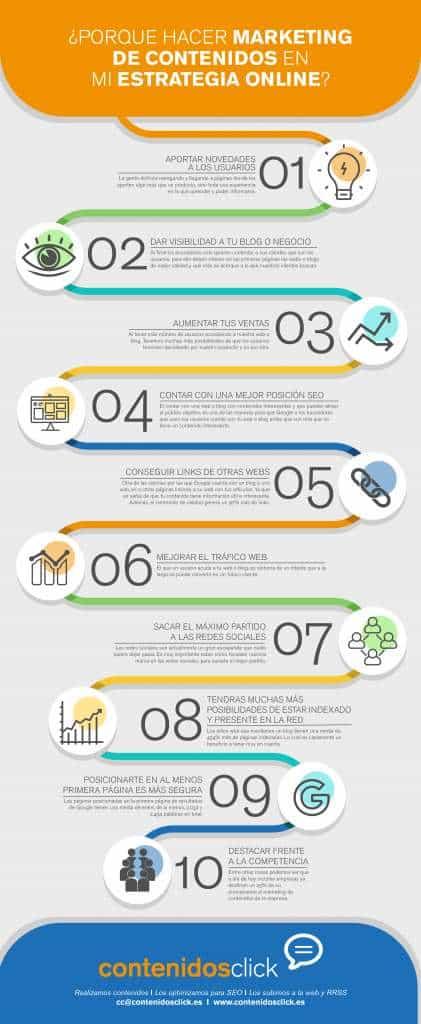 #infografia razones marketing de contenidos
