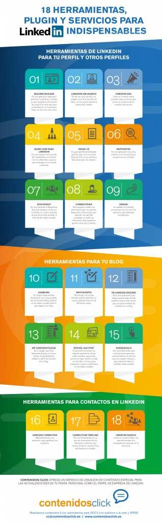 infografia-las-mejores-herramientas-para-linkedin-1