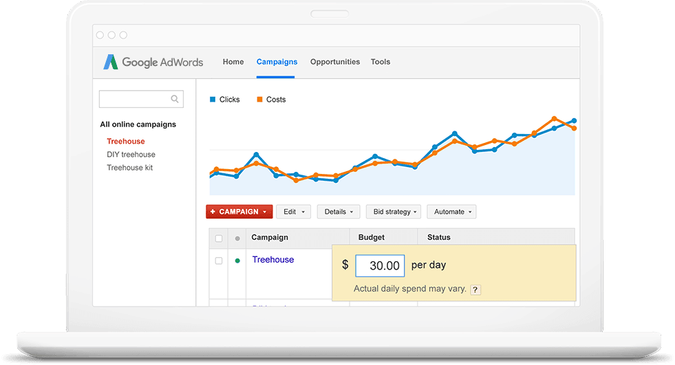 Overview adwords interface Long tail en el marketing de contenidos