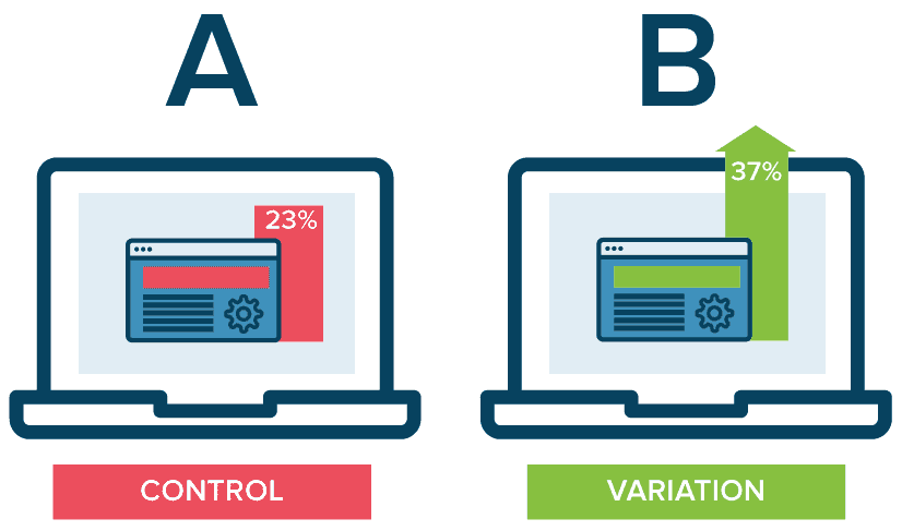 Test A/B. La experiencia de usuario en productos digitales