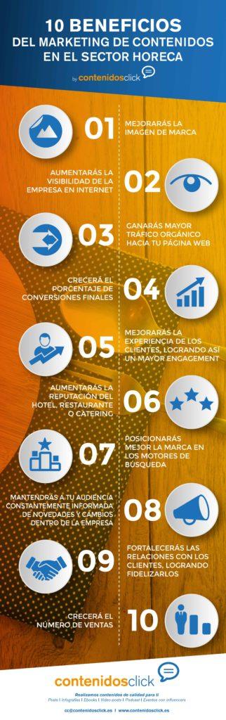 marketing de contenidos sector horeca