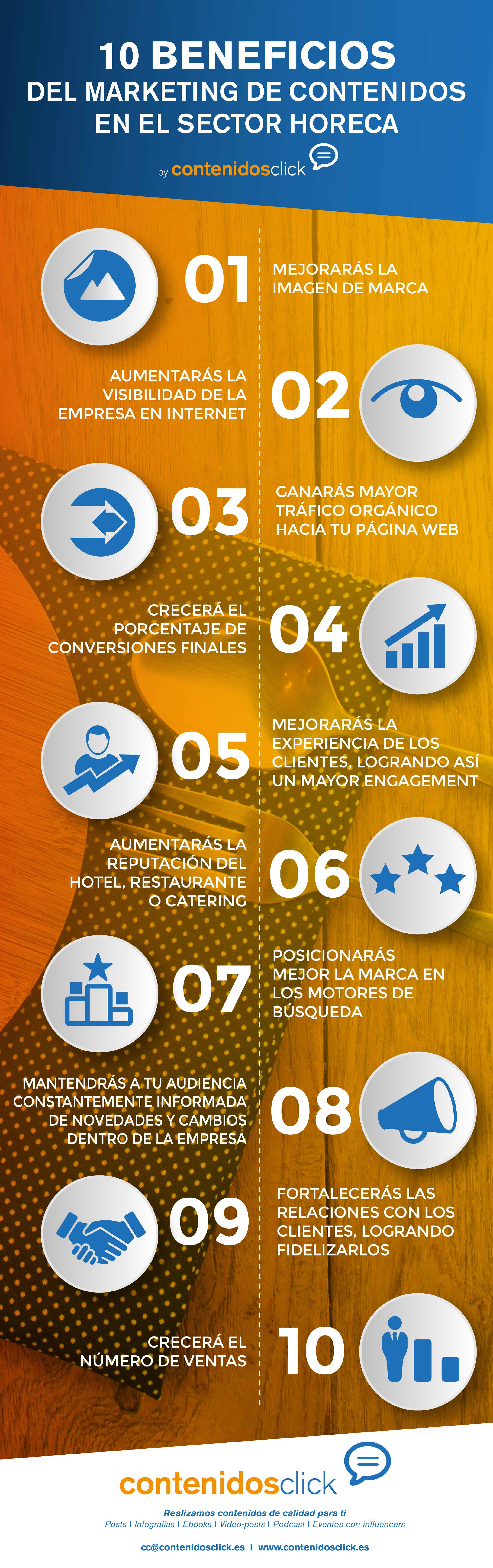 marketing de contenidos sector horeca