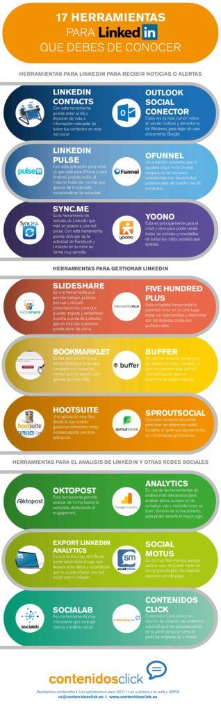 4 consejos para hacer infografías interactivas para tus canales de comunicación