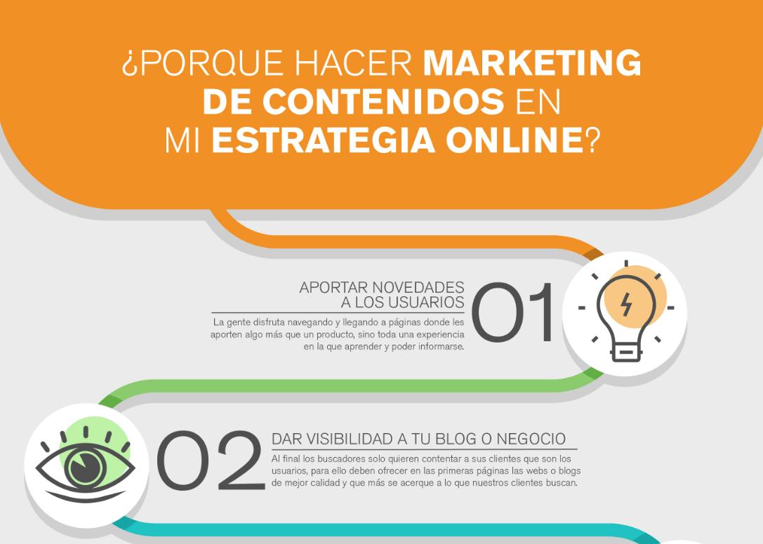 Porque hacer marketing de contenidos en mi estrategia online - Infografía