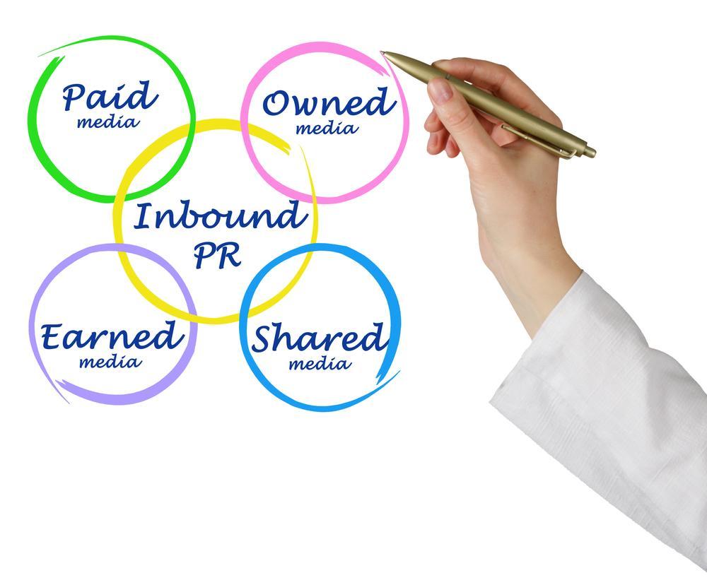 Diferencias y ventajas entre paid media, owned media y earned media