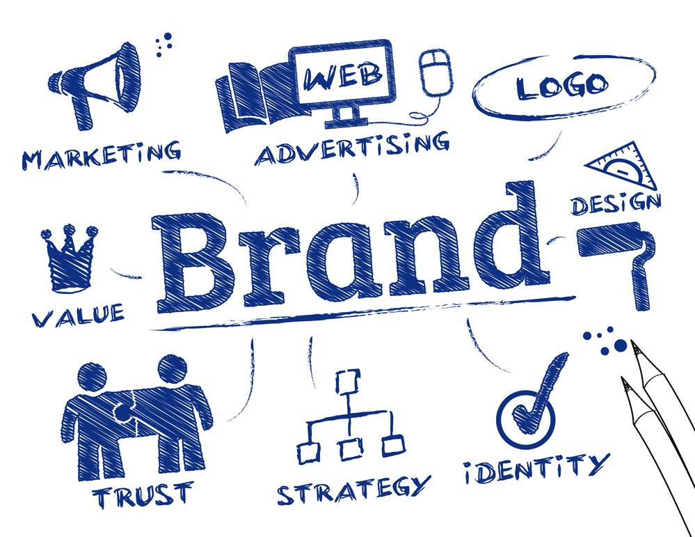 6 diferencias entre marketing y branding | ¿Cómo combinarlos?